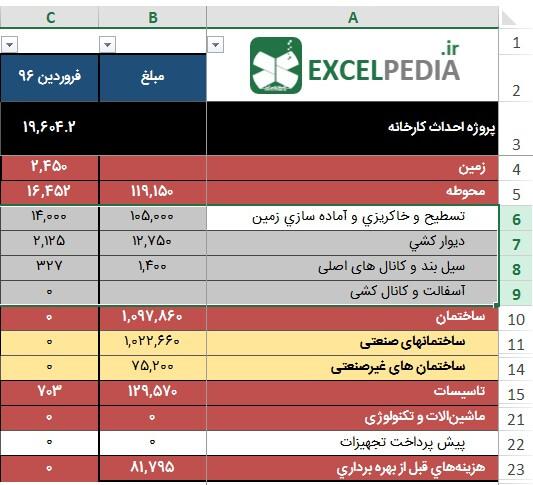 گروه بندی داده ها در اکسل - انتخاب محدوده مورد نظر