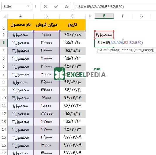 تابع Sumif اکسل - نحوه ثبت تابع sumif