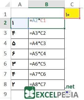آدرس دهی- درگ کردن فرمول (نتیجه غلط)