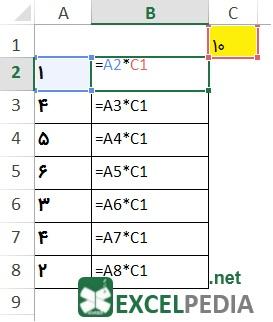 آموزش فرمول نویسی در اکسل - مشاهده فرمول ها