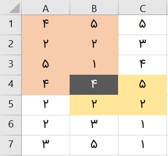 عملگر ها - فرمول تفریق در اکسل