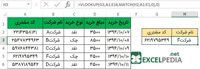 تابع match در اکسل - ترکیب با تابع Vlookup در اکسل