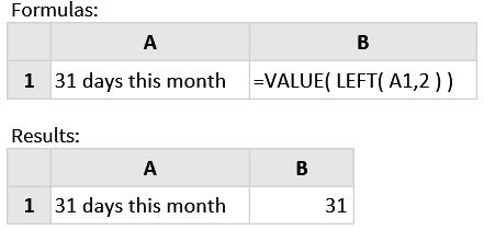 متن به عدد - نتیجه کار با تابع Value