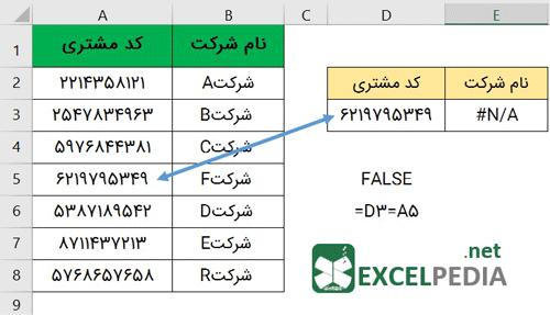 مشکل تابع Vlookup - بررسی مساوی بودن دو داده مورد نظر