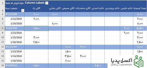 Pivot Table- گزارش فروش هر محصول به تفکیک تاریخ و نام فروشنده