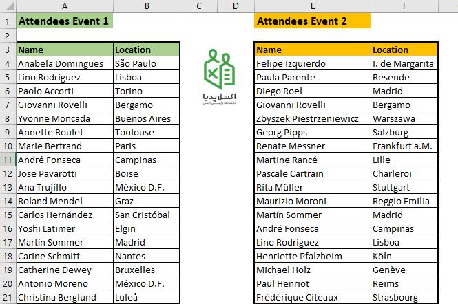 مقایسه دو لیست - لیست اسامی شرکت کننده در Event 1 و Event 2