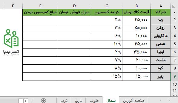 جدول اطلاعات فروش