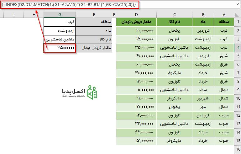 ترکیب توابع MACH و INDEX با شرط های چندگانه جستجوی چند شرطی به روش آرایه ای