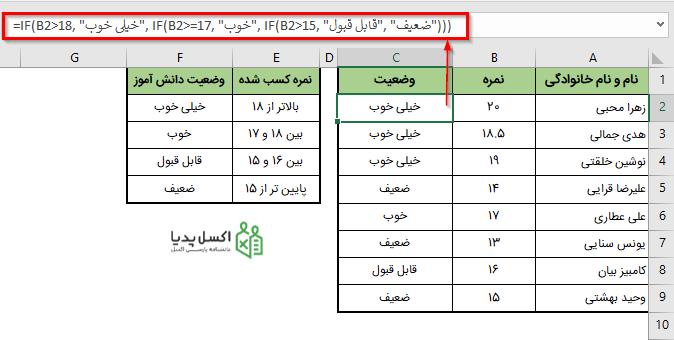 تعیین وضعیت دانش آموزان براساس نمره کسب شده