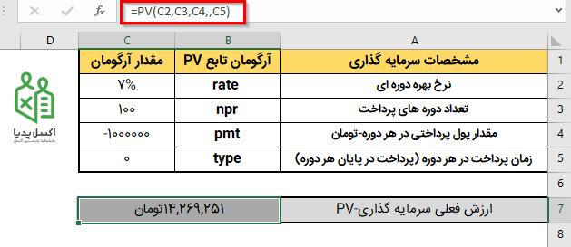 خروجی تابع PV با آرگومان type صفر