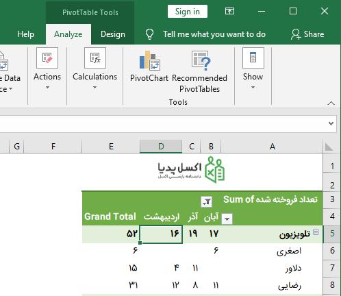 تب های Analyze و Design در Pivot Table برای انجام تغییرات در ظاهر پیوت تیبل