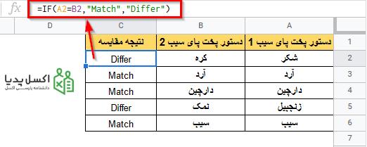 مقایسه دو لیست با استفاده از تابع IF