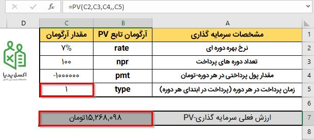 خروجی تابع PV با آرگومان type یک