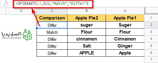 مقایسه دو لیست با استفاده از تابع IF و تابع Exact