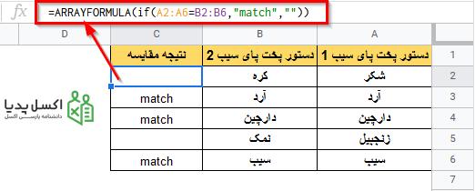 مقایسه دو لیست با استفاده از تابع IF و تابع ArrayFormula