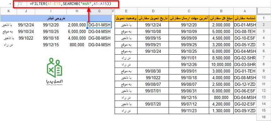 فیلتر کردن سفارشات مربوطه به شهر مشهد