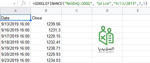 استخراج قیمت سهام گوگل برای یک دوره هفتگی با استفاده از تابع GOOGLEFINANCE