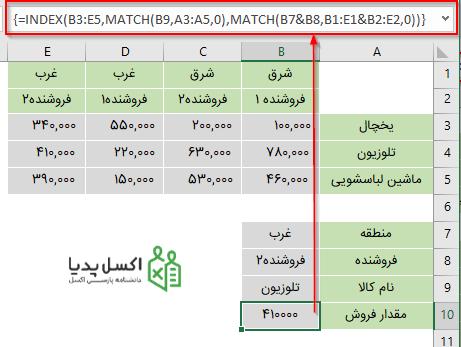 ترکیب توابع MACH و INDEX با شرط های چندگانه در سطرها و ستون ها