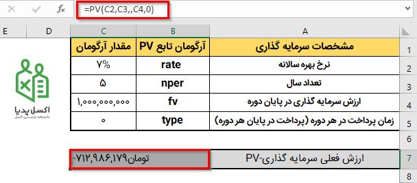 محاسبه ارزش فعلی براساس ارزش آینده سرمایه گذاری (fv)