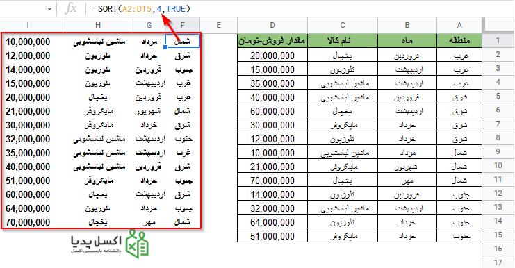 مرتب سازی داده ها با استفاده از تابع SORT گوگل شیت