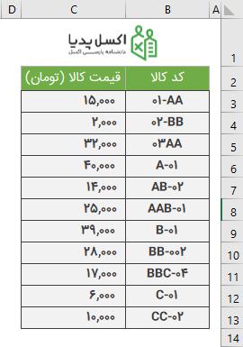 """جستجو پیشرفته برای شمارش تعداد کد کالا حاوی عبارت """"AA"""""""