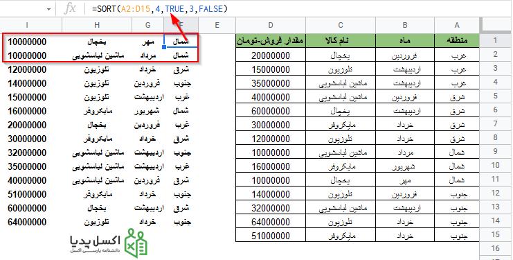 مرتب سازی داده ها با استفاده از تابع SORT گوگل شیت و اعمال دو ستون در فرمول