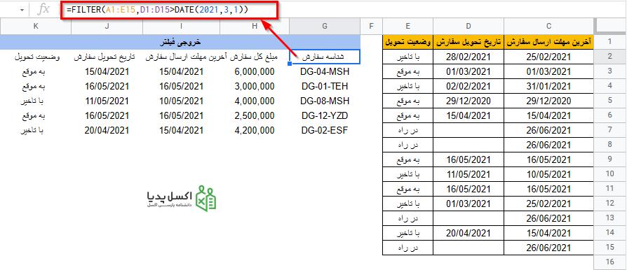 سفارشات با تاریخ تحویل بعد از 01/03/2021