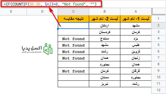 مقایسه گوگل شیت - نمایش داده هایی که فقط در یک لیست موجودند با ترکیب توابع COUNTIF و IF