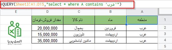 نمایش داده های فروش غرب با تابع QUERY
