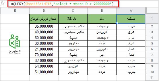 نمایش داده های فروش بالاتر از 20 میلیون تومان با تابع QUERY