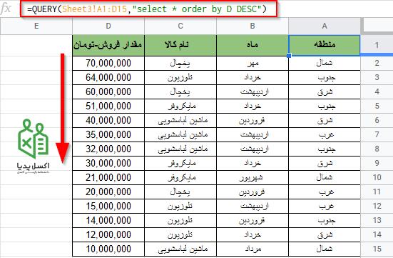 مرتب کردن داده ها براساس ستون فروش با استفاده از فرمان order by