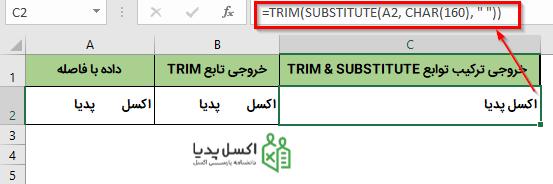 حذف non-breaking spaces با استفاده از ترکیب توابع SUBSTITUTE و TRIM