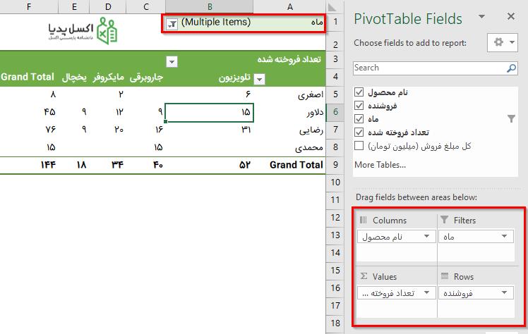 نمونه ای از Pivot Table سه بعدی