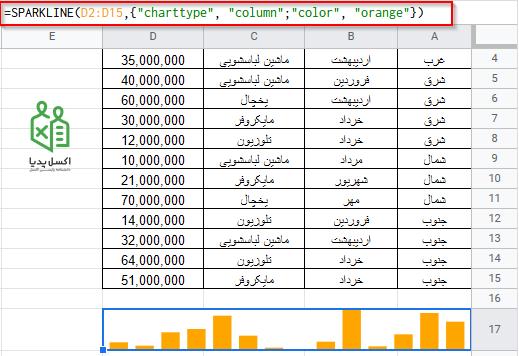 رسم نمودار ستونی با تعیین رنگ با استفاده از تابع SPARKLINE