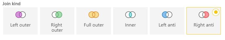 معنی اصطلاحات ترکیب جداول در پاورکوئری