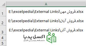 نمایش لیست لینک های موجود در فایل با استفاده از اجرای ماکرو Get_Links