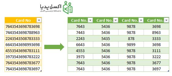کاربرد Power Query- نمایش شماره کارت 16 رقمی در چهار ستون