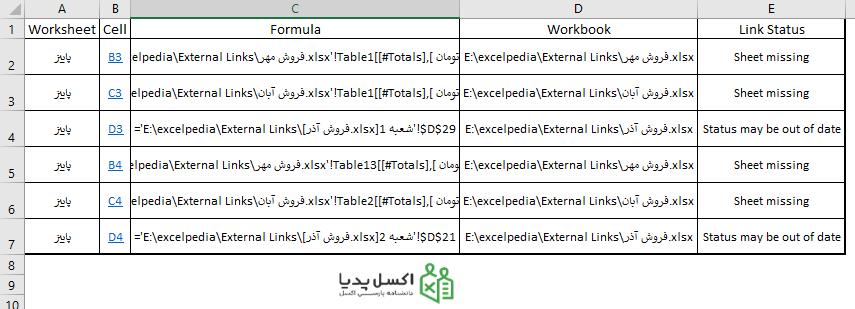 نمایش لیست لینک های موجود در فایل به همراه آدرس سلول ها با اجرای ماکرو Cells_With_Links