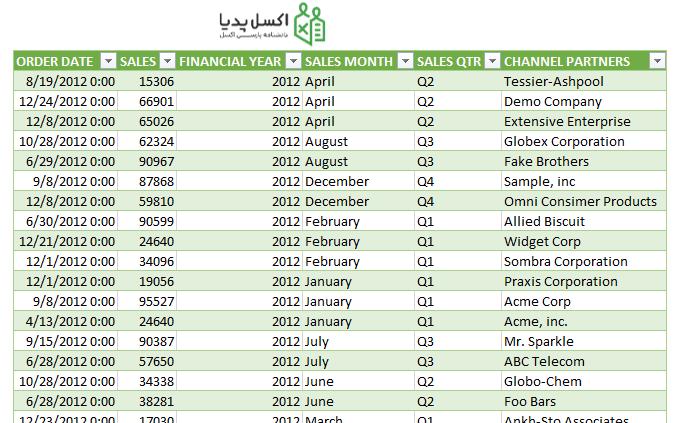 جدول نهایی بعد از تکمیل اطلاعات با استفاده از Fill Down
