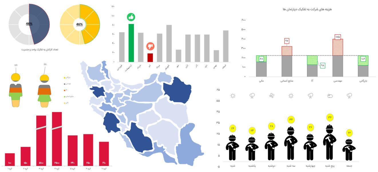 رسم نمودار نقشه ایران و گرافیکی در اکسل
