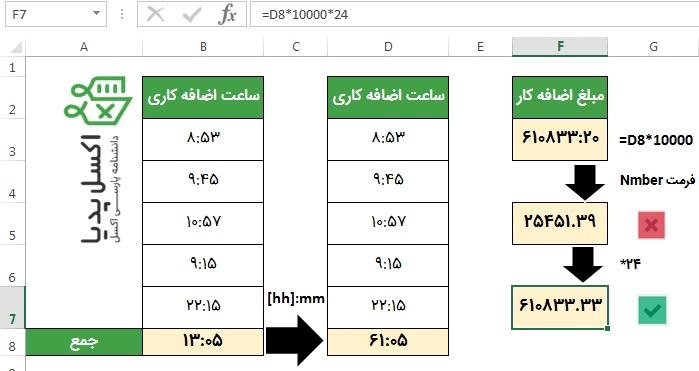 محاسبات زمان و ساعت (جمع ساعت در اکسل)