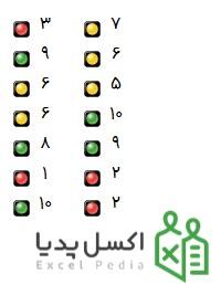 Conditional Formatting در اکسل - استفاده از Icon set برای دسته بندی داده ها