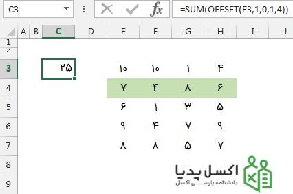 جمع محدوده خاصی از از یک سری داده با استفاده از تابع Offset