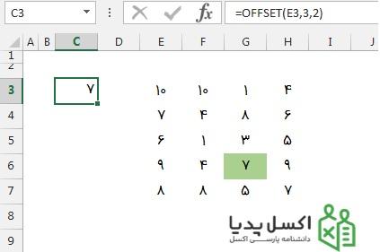 فراخوانی داده خاصی از از یک سری داده با استفاده از تابع Offset