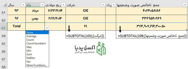 اضافه کردن ردیف محاسبات خودکار به جدول