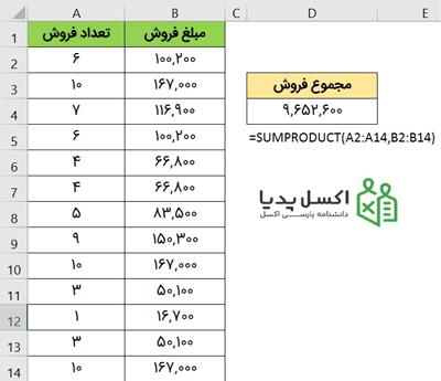 محاسبه مجموع فروش با تابع Sumproduct