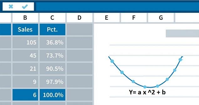رسم نمودار توابع در اکسل