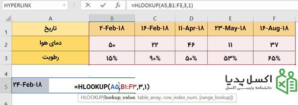 جستجوی تخمینی با استفاده از تابع Hlookup در اکسل