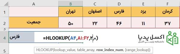 جستجو بصورت افقی در دیتابیس با استفاده از تابع Hlookup در اکسل
