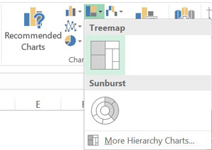 انتخاب نمودار Treemap